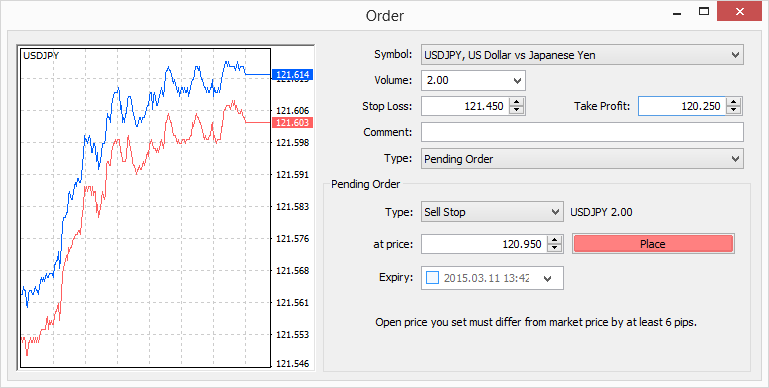 You will have market, pending and stop orders at your disposal in MetaTrader 4